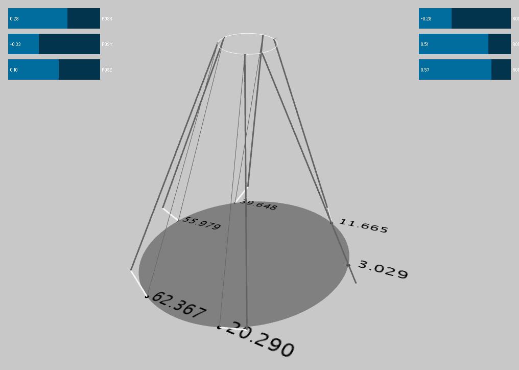 Stewart Platform Math